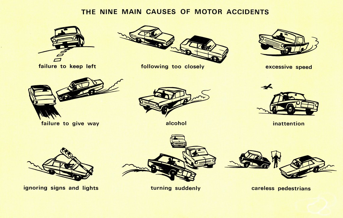the-nine-main-cause-of-motor-accidents-the-rode-code-booklet